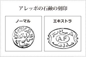 アレッポの石鹸の刻印